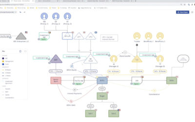 Interview with Artificial Lawyer: StructureFlow's Three Dimensions of Visualisation